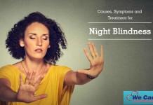 Night Blindness