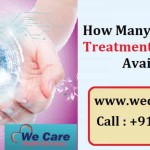 eye treatment in india
