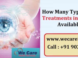 eye treatment in india