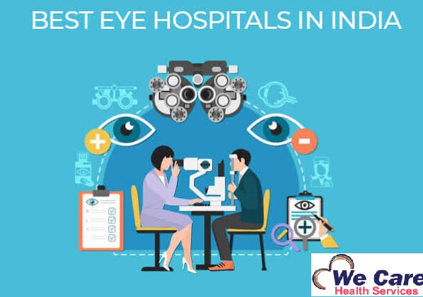 Best Eye Hospital in India