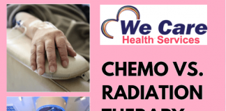 chemotherapy or radiation