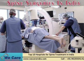 Top 10 Hospitals for Spine Treatment in India